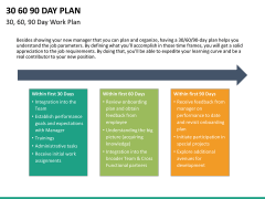 30 60 90 day plan PPT slide 35