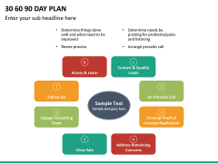 30 60 90 day plan PPT slide 37