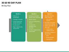 30 60 90 day plan PPT slide 25