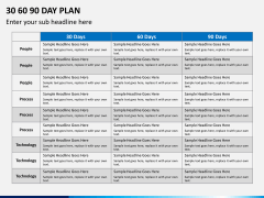 30 60 90 day plan PPT slide 14