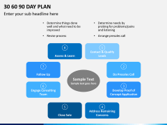 30 60 90 day plan PPT slide 17