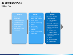 30 60 90 day plan PPT slide 5