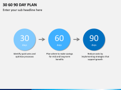 30 60 90 day plan PPT slide 9