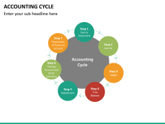 Accounting cycle PPT slide 12