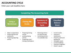 Accounting cycle PPT slide 16