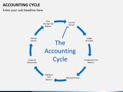 Accounting cycle PPT slide 2