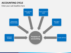 Accounting cycle PPT slide 3