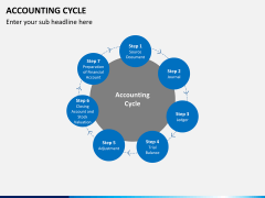 Accounting cycle PPT slide 4