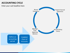 Accounting cycle PPT slide 7