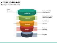 Acquisition funnel PPT slide 11