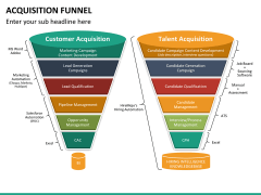 Acquisition funnel PPT slide 12