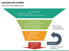 Acquisition funnel PPT slide 17