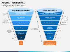 Acquisition funnel PPT slide 2