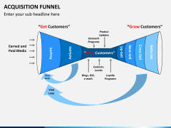 Acquisition funnel PPT slide 3