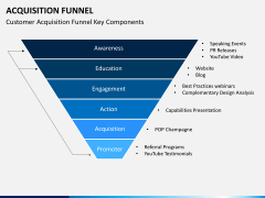 Acquisition funnel PPT slide 4