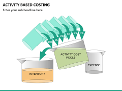 Activity based costing PPT slide 15