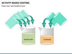 Activity based costing PPT slide 16
