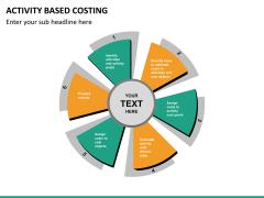 Activity based costing PPT slide 17