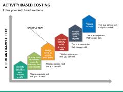 Activity based costing PPT slide 18