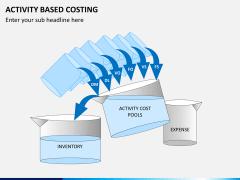 Activity based costing PPT slide 1