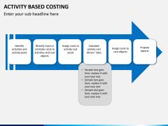 Activity based costing PPT slide 12