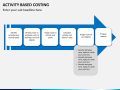 Activity based costing PPT slide 13
