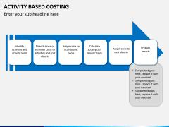 Activity based costing PPT slide 14