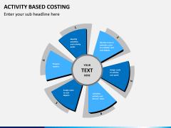 Activity based costing PPT slide 3