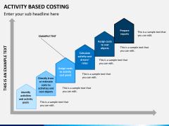 Activity based costing PPT slide 4