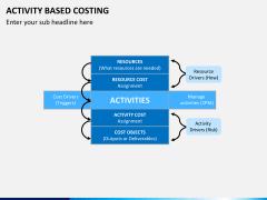 Activity based costing PPT slide 7