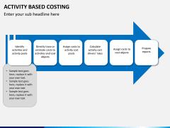 Activity based costing PPT slide 9