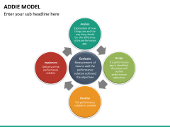 Addie model PPT slide 26