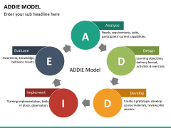 Addie model PPT slide 32