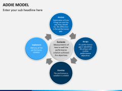 Addie model PPT slide 10