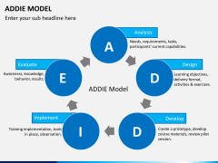 Addie model PPT slide 16
