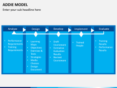 Addie model PPT slide 4
