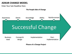 Adkar Change Model PPT slide 26