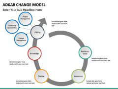 Adkar Change Model PPT slide 28