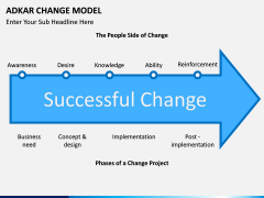 Adkar Change Model PPT slide 12