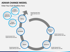 Adkar Change Model PPT slide 14