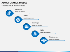 Adkar Change Model PPT slide 2