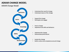 Adkar Change Model PPT slide 7