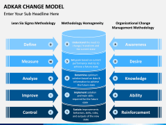 Adkar Change Model PPT slide 9