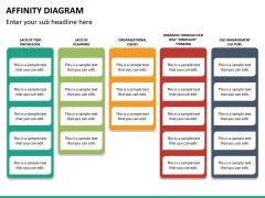 Affinity diagram PPT slide 11