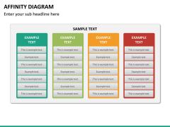 Affinity diagram PPT slide 12