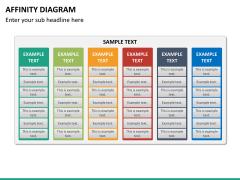 Affinity diagram PPT slide 15