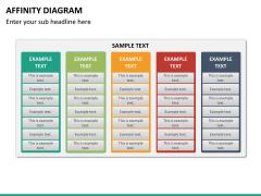 Affinity diagram PPT slide 16