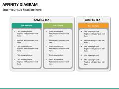 Affinity diagram PPT slide 17