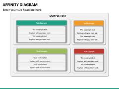 Affinity diagram PPT slide 18