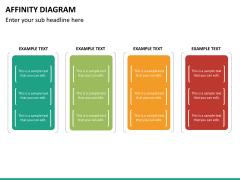 Affinity diagram PPT slide 19